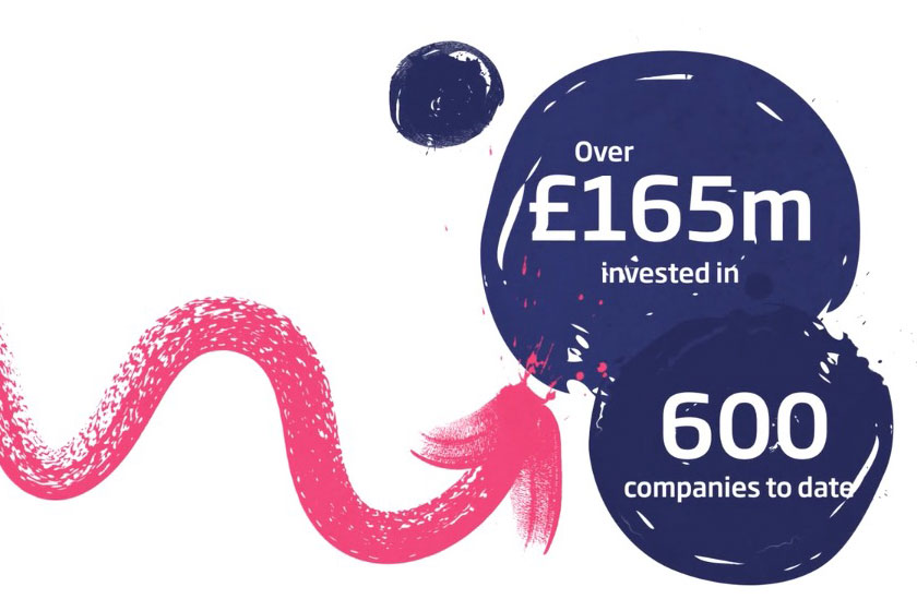Statistic for NPIF which reads over £165 million invested in 600 companies to date